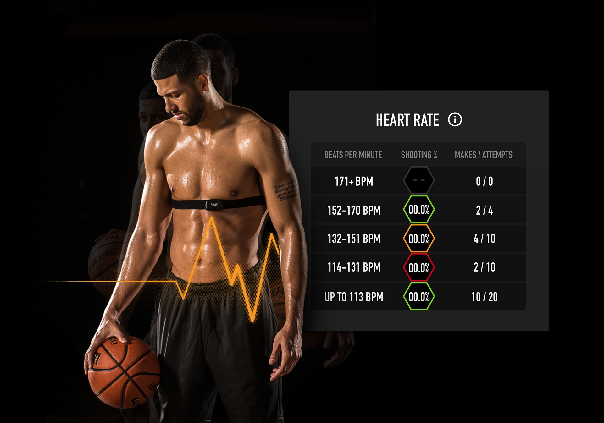 Dr. Dish Basketball Training Machine- Heart Rate