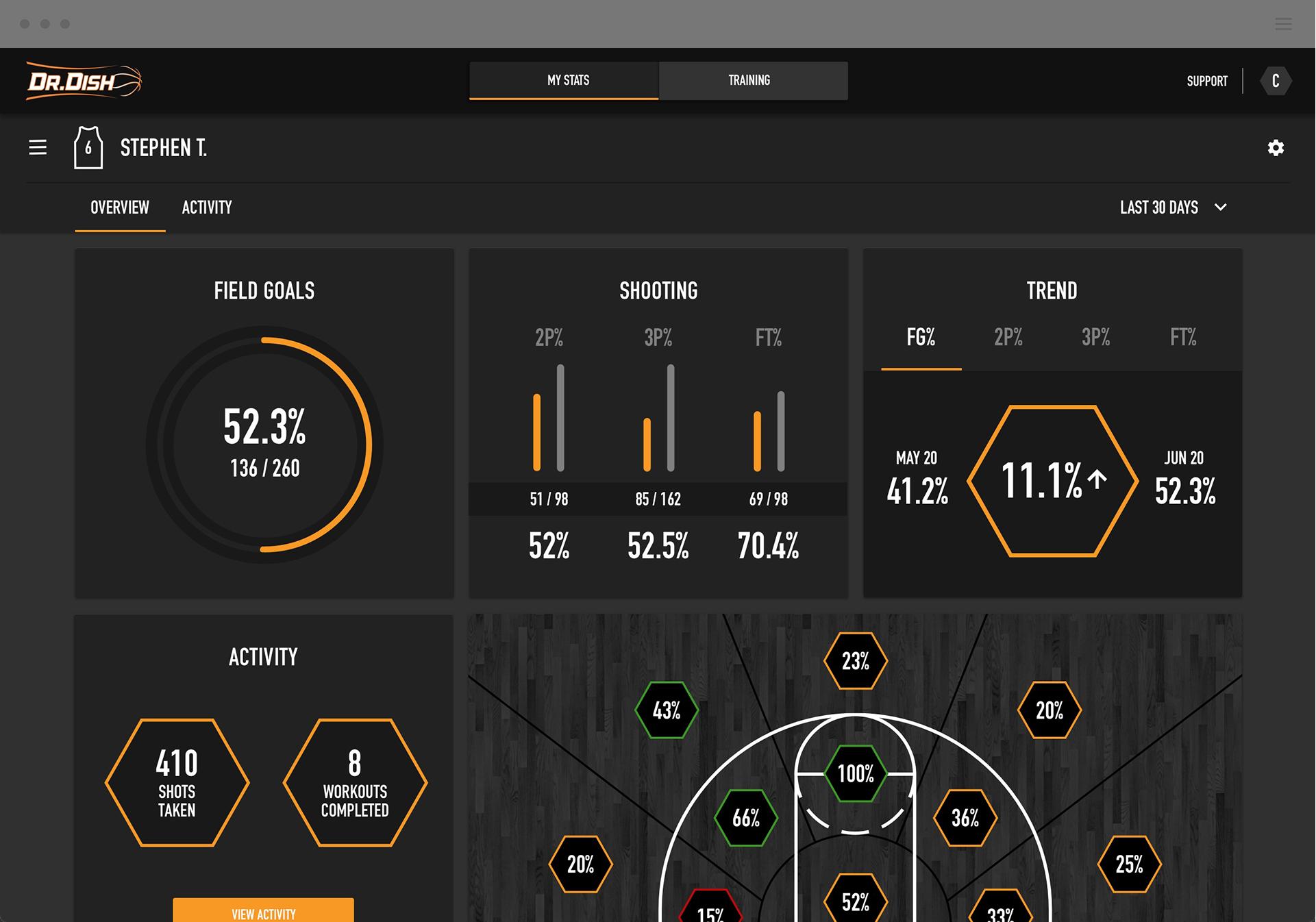 accountability-playerdashboard.png