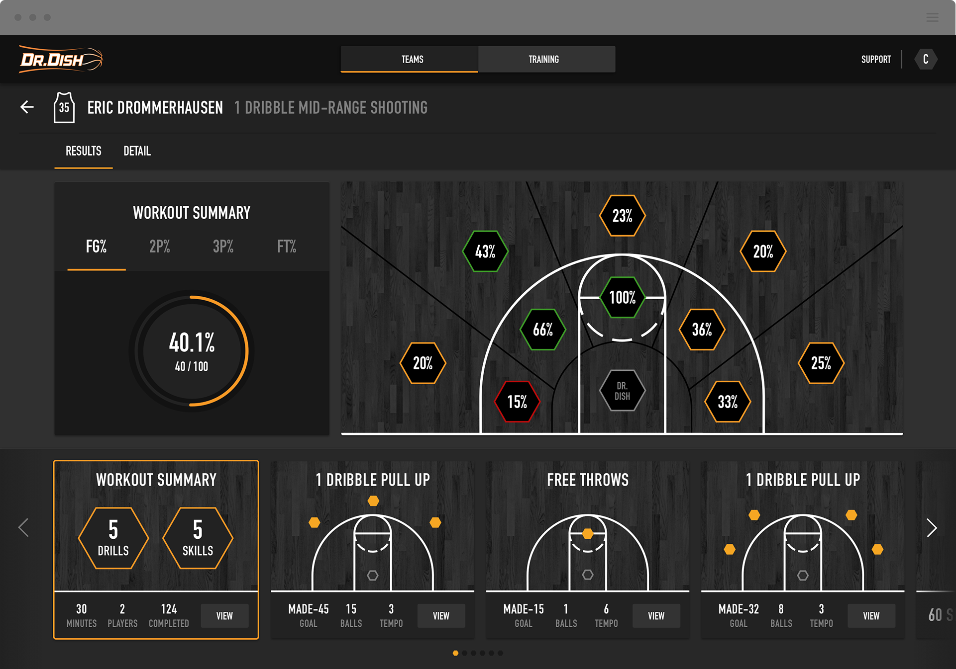 Dr. Dish Basketball Shooting Machine Complete Workout