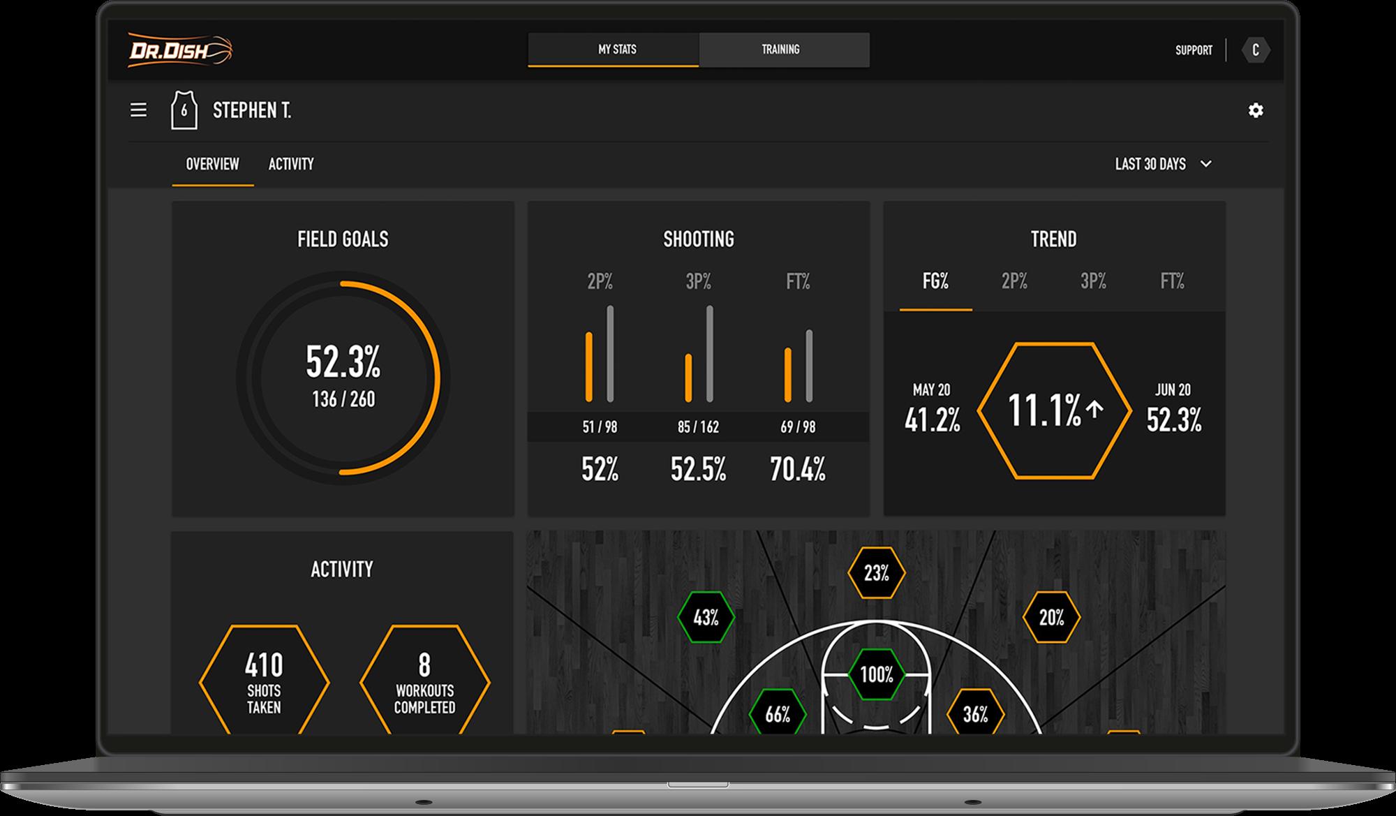 Dr. Dish All-Star Basketball Shooting Machine- Analytics