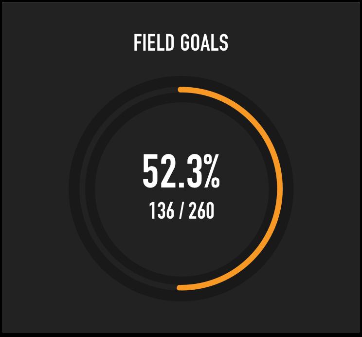 Dr. Dish Basketball Shooting Machine Stat Tracking