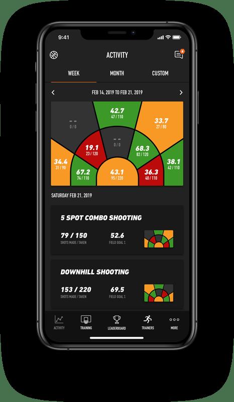 Dr. Dish Home Basketball Rebounding Machine- Analytics- Heat Map