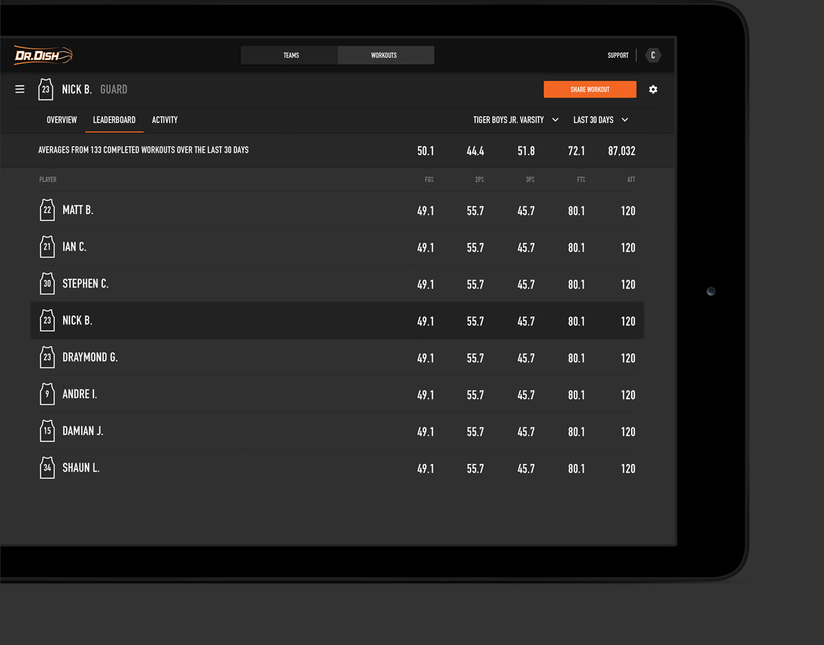 Dr. Dish CT Basketball Training Machine- Leaderboards