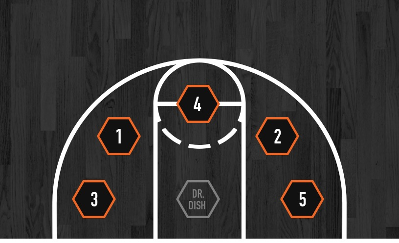 Dr. Dish basketball shooting machine diagram of unordered passing locations