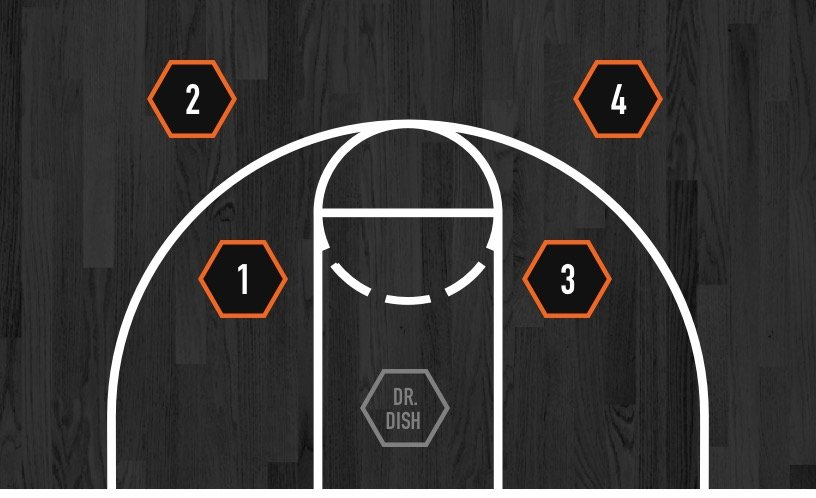 Dr. Dish basketball shooting machine diagram of two and three point shots